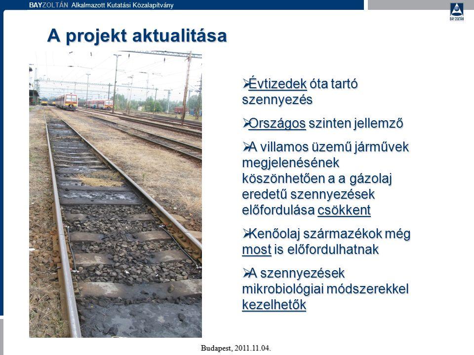 BAYZOLTÁN Alkalmazott Kutatási Közalapítvány Budapest, 2011.11.04. A projekt aktualitása  Évtizedek óta tartó szennyezés  Országos szinten jellemző