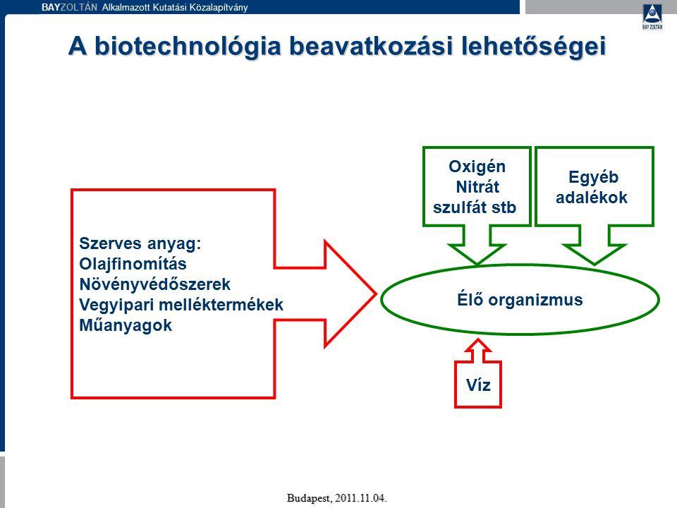 BAYZOLTÁN Alkalmazott Kutatási Közalapítvány Szerves anyag: Olajfinomítás Növényvédőszerek Vegyipari melléktermékek Műanyagok Víz Oxigén Nitrát szulfá