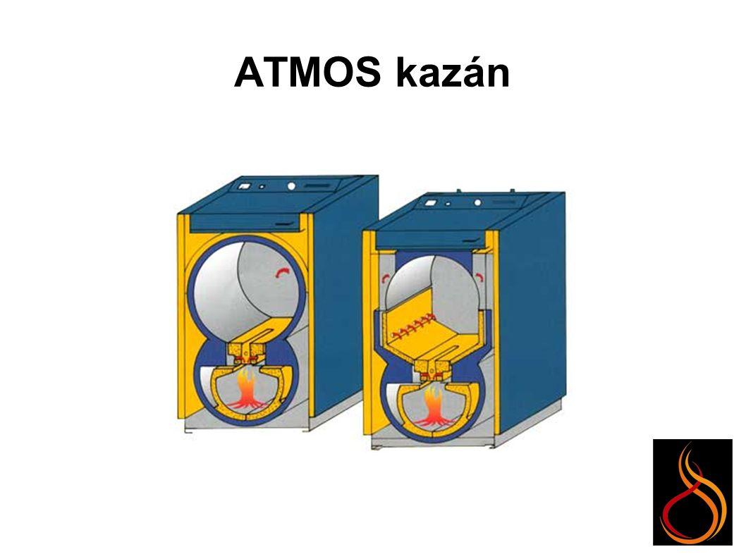 ATMOS kazán