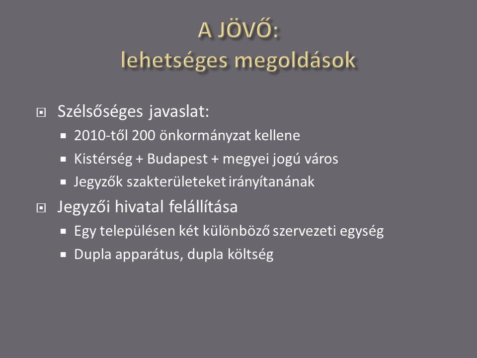  Szélsőséges javaslat:  2010-től 200 önkormányzat kellene  Kistérség + Budapest + megyei jogú város  Jegyzők szakterületeket irányítanának  Jegyzői hivatal felállítása  Egy településen két különböző szervezeti egység  Dupla apparátus, dupla költség