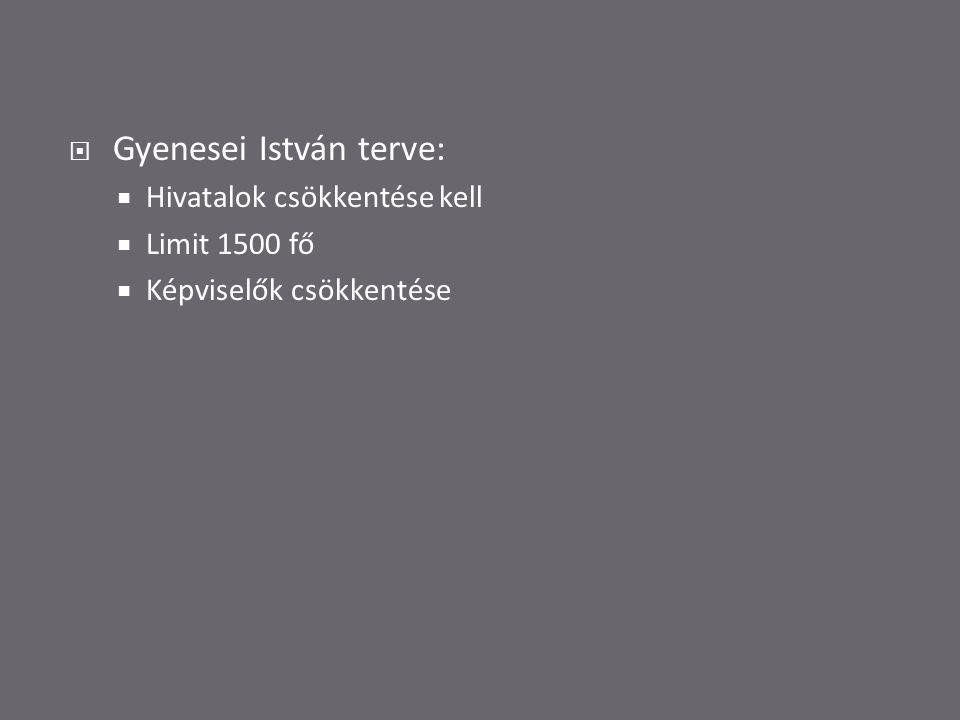  Gyenesei István terve:  Hivatalok csökkentése kell  Limit 1500 fő  Képviselők csökkentése