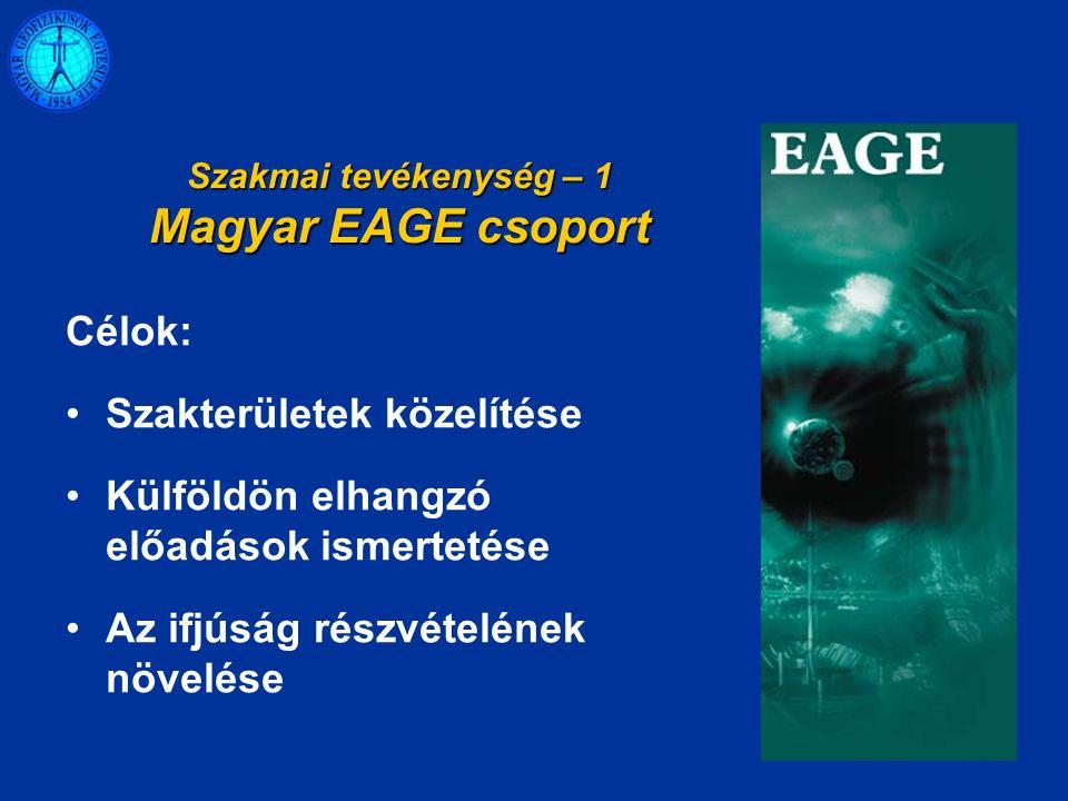 Célok: Szakterületek közelítése Külföldön elhangzó előadások ismertetése Az ifjúság részvételének növelése Szakmai tevékenység – 1 Magyar EAGE csoport