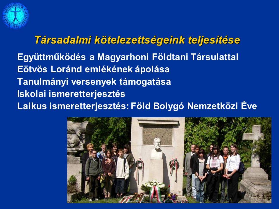 Együttműködés a Magyarhoni Földtani Társulattal Eötvös Loránd emlékének ápolása Tanulmányi versenyek támogatása Iskolai ismeretterjesztés Laikus ismeretterjesztés: Föld Bolygó Nemzetközi Éve Társadalmi kötelezettségeink teljesítése