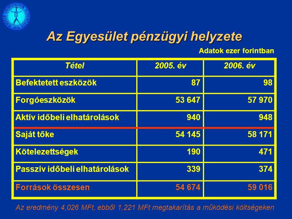 Tétel2005. év2006.