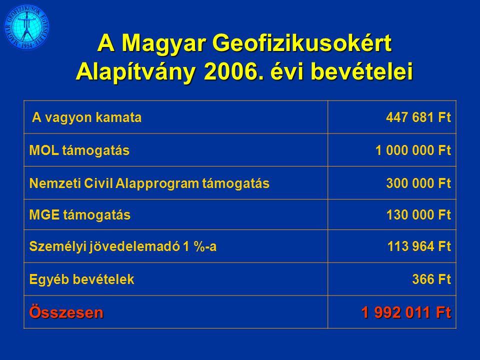 A Magyar Geofizikusokért Alapítvány 2006.