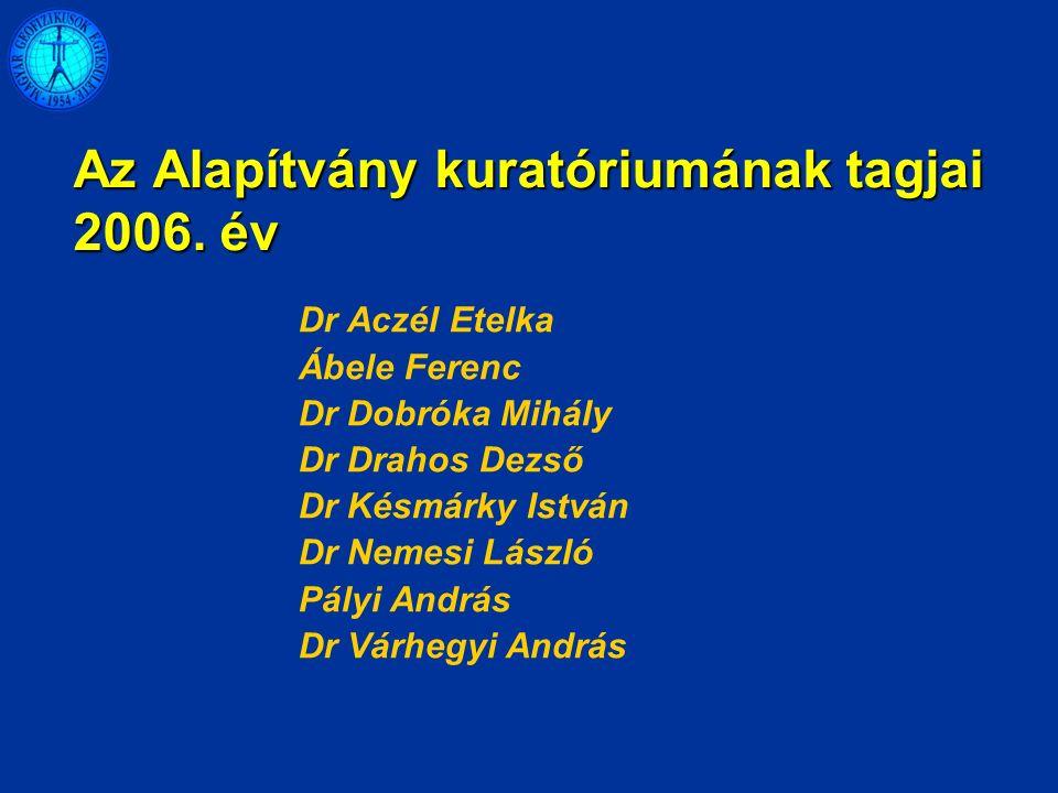 Az Alapítvány kuratóriumának tagjai 2006.