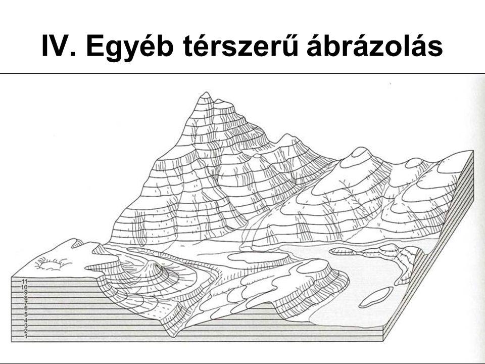 IV. Egyéb térszerű ábrázolás