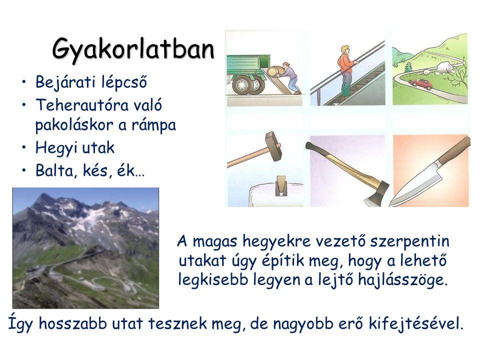 Gyakorlatban Bejárati lépcső Teherautóra való pakoláskor a rámpa Hegyi utak Balta, kés, ék… A magas hegyekre vezető szerpentin utakat úgy építik meg, hogy a lehető legkisebb legyen a lejtő hajlásszöge.
