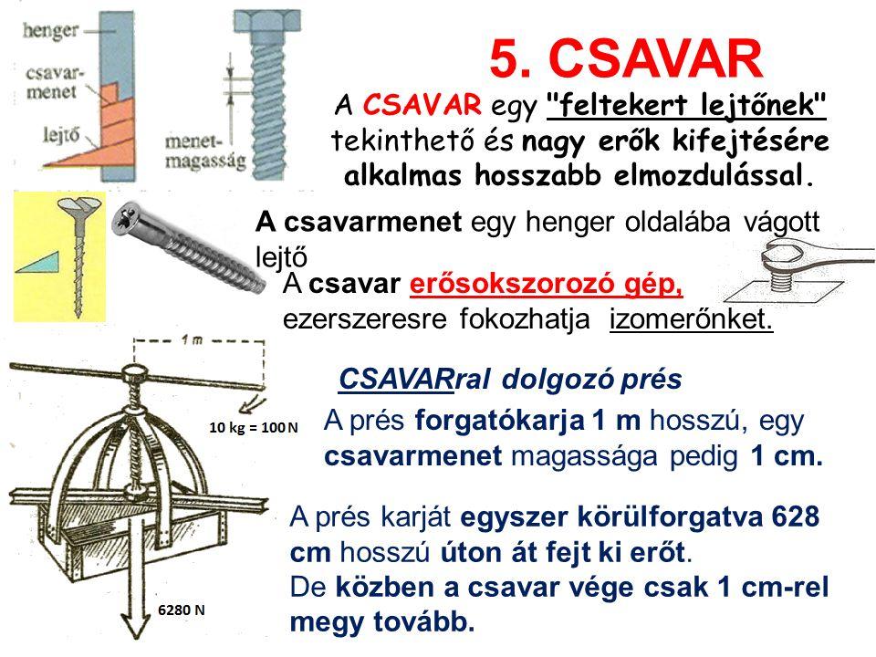 5. CSAVAR A CSAVAR egy