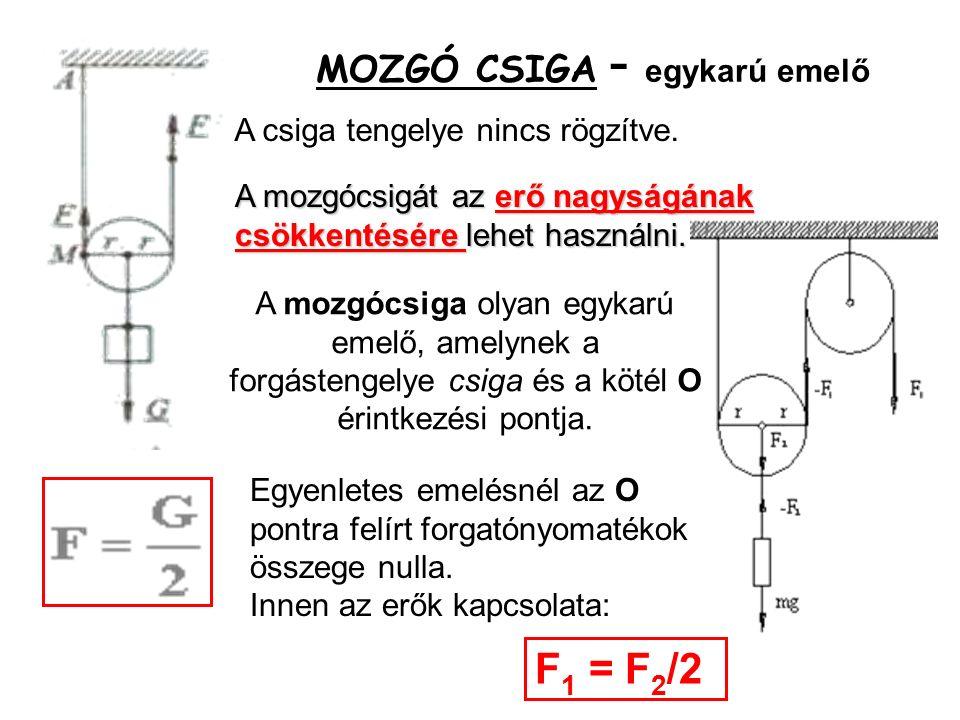 MOZGÓ CSIGA - egykarú emelő A mozgócsiga olyan egykarú emelő, amelynek a forgástengelye csiga és a kötél O érintkezési pontja.
