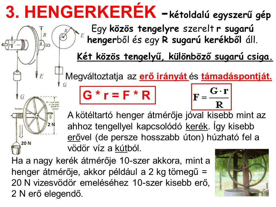 3. HENGERKERÉK - kétoldalú egyszerű gép Egy közös tengelyre szerelt r sugarú hengerből és egy R sugarú kerékből áll. Két közös tengelyű, különböző sug