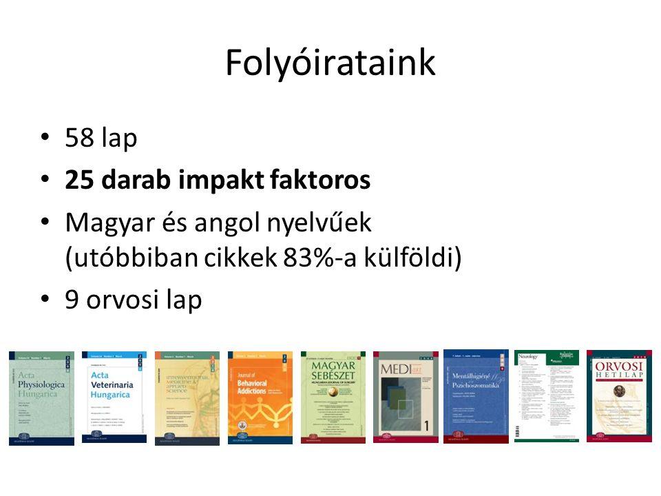 Folyóirataink 58 lap 25 darab impakt faktoros Magyar és angol nyelvűek (utóbbiban cikkek 83%-a külföldi) 9 orvosi lap