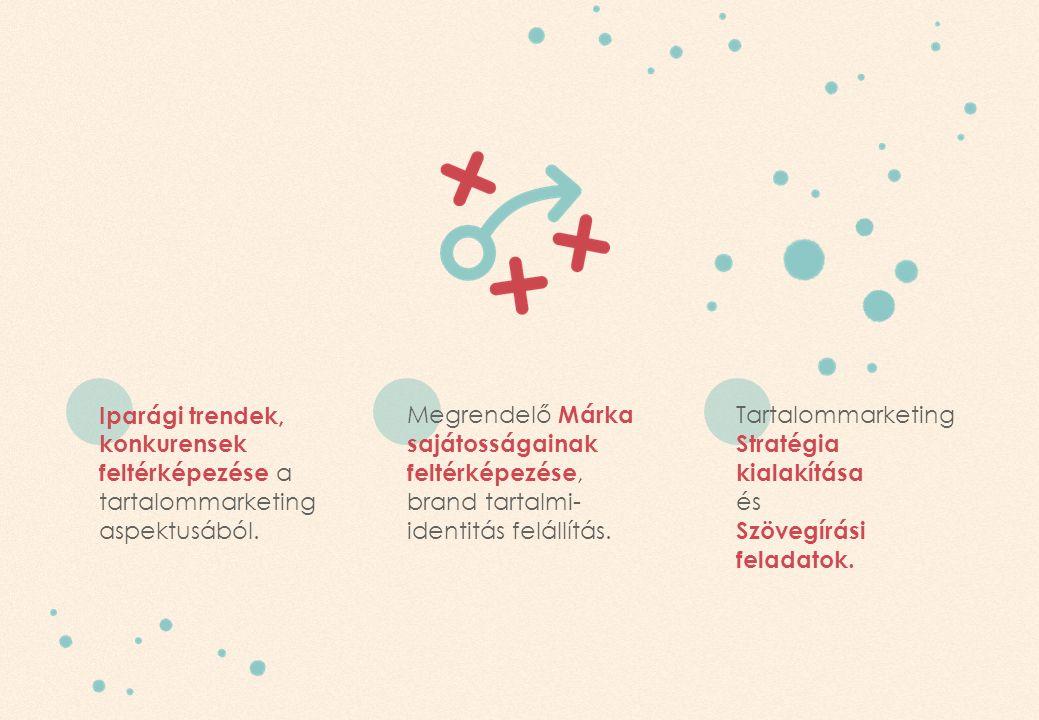 Iparági trendek, konkurensek feltérképezése a tartalommarketing aspektusából.