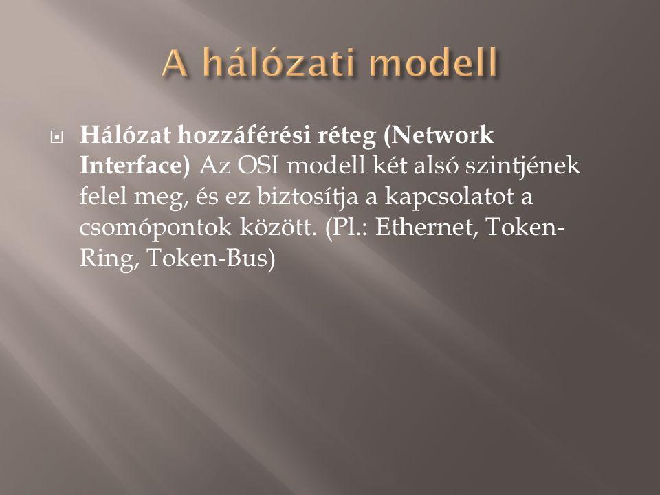  Hálózat hozzáférési réteg (Network Interface) Az OSI modell két alsó szintjének felel meg, és ez biztosítja a kapcsolatot a csomópontok között.