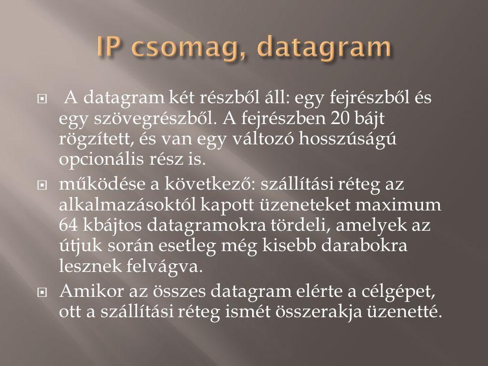  A datagram két részből áll: egy fejrészből és egy szövegrészből.
