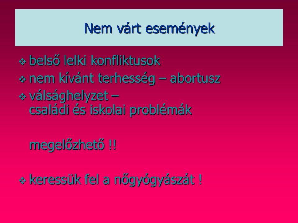 Ezer születésre eső abortusok száma 2000-ben OroszországFehéroroszországRomániaMagyarországCsehországUSANémetország-KFranciaországNagy-BritanniaNémetország-NyBelgium169514511107 623 623 415 415 387 387 272 272 254 254 233 233 153 153 82 82