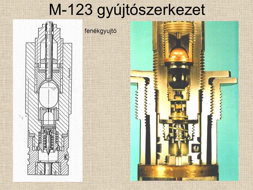 GP-250AN-M 57 Tömeg:125kg Hossza:930mm Átmérő:277mm Anyaga: Robb.ag.tömege: Robb.ag.típusa: Gyújtó:M-103,M-123,M-101