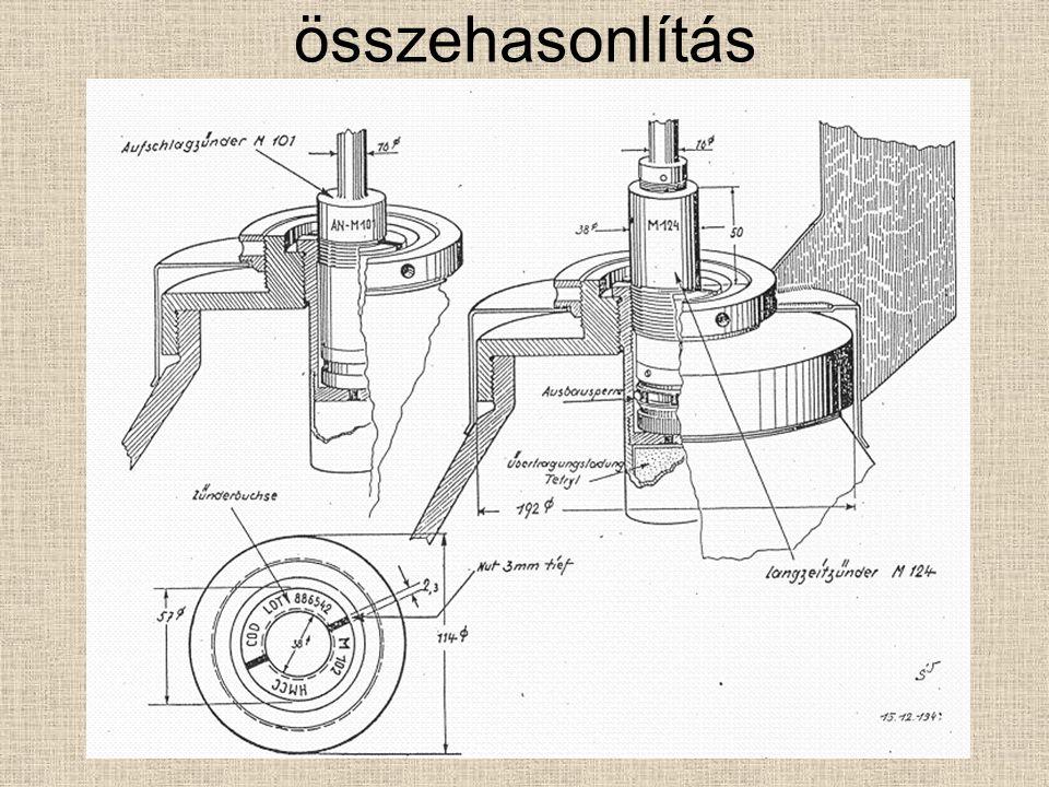 M-123 gyújtószerkezet fenékgyujtó