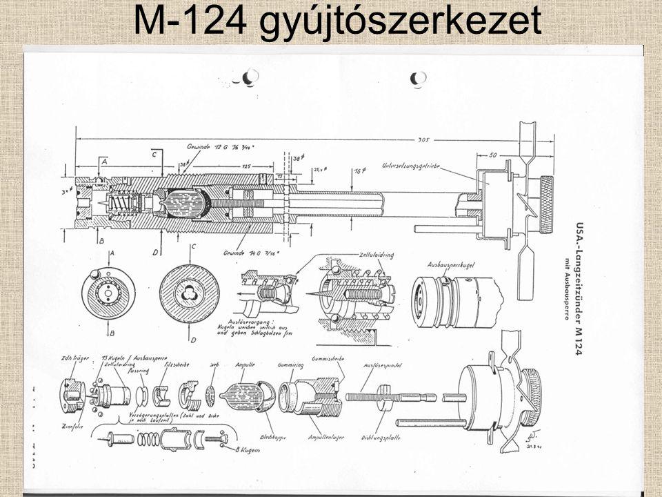 M-114 gyújtószerkezet