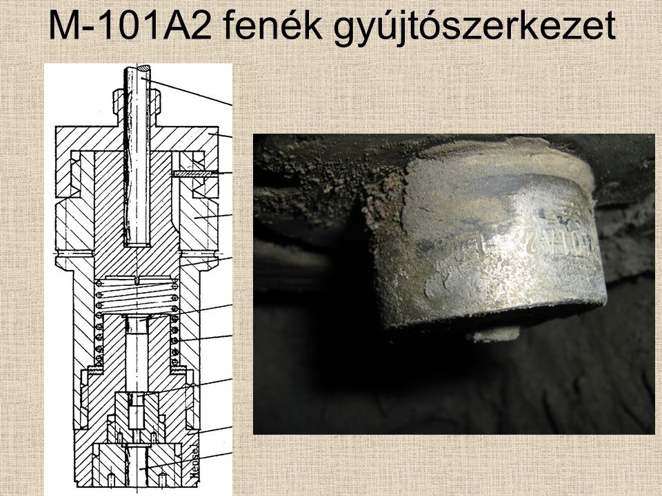 DEMO-500 AN-M 43 Tömeg:225kg Hossza:mm Átmérő:360mm Anyaga: Robb.ag.tömege:100kg Robb.ag.típusa: Gyújtó:M-103,M-102,M-101
