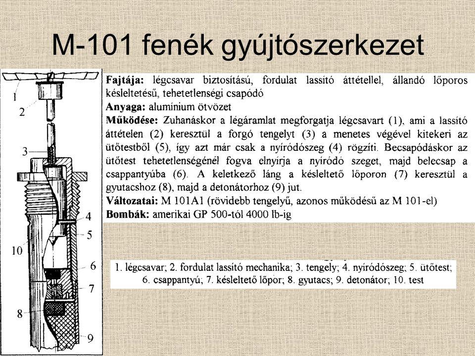 M-101A2 fenék gyújtószerkezet