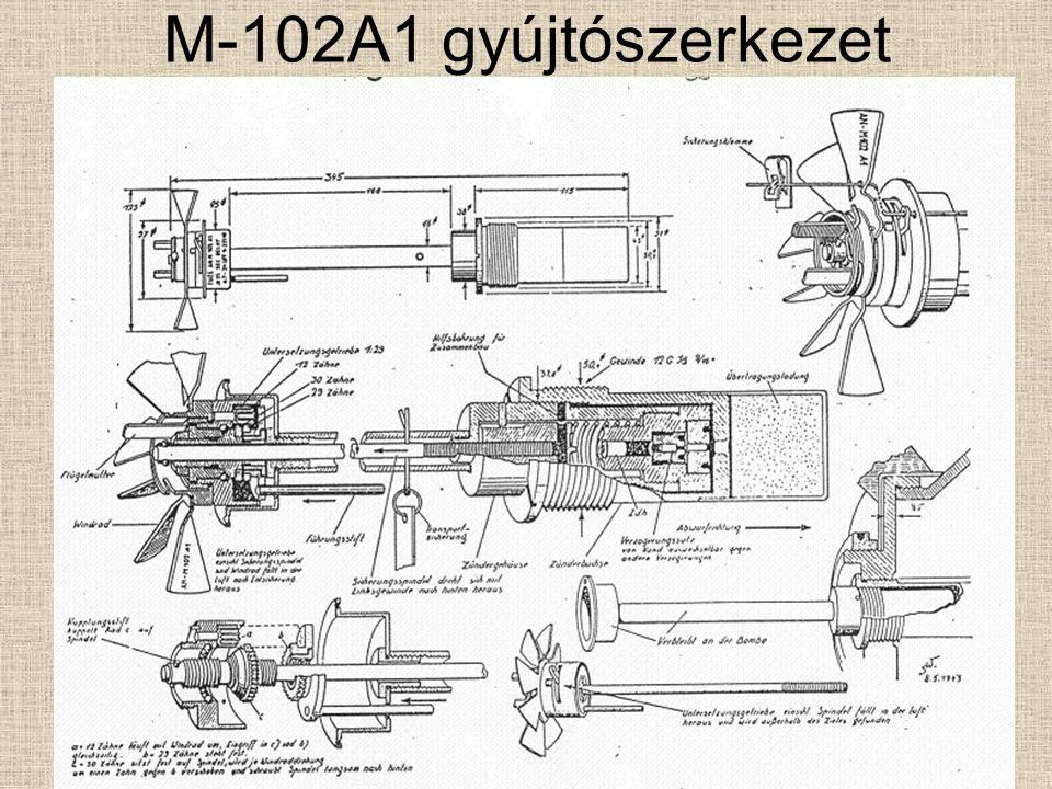 M-101 fenék gyújtószerkezet