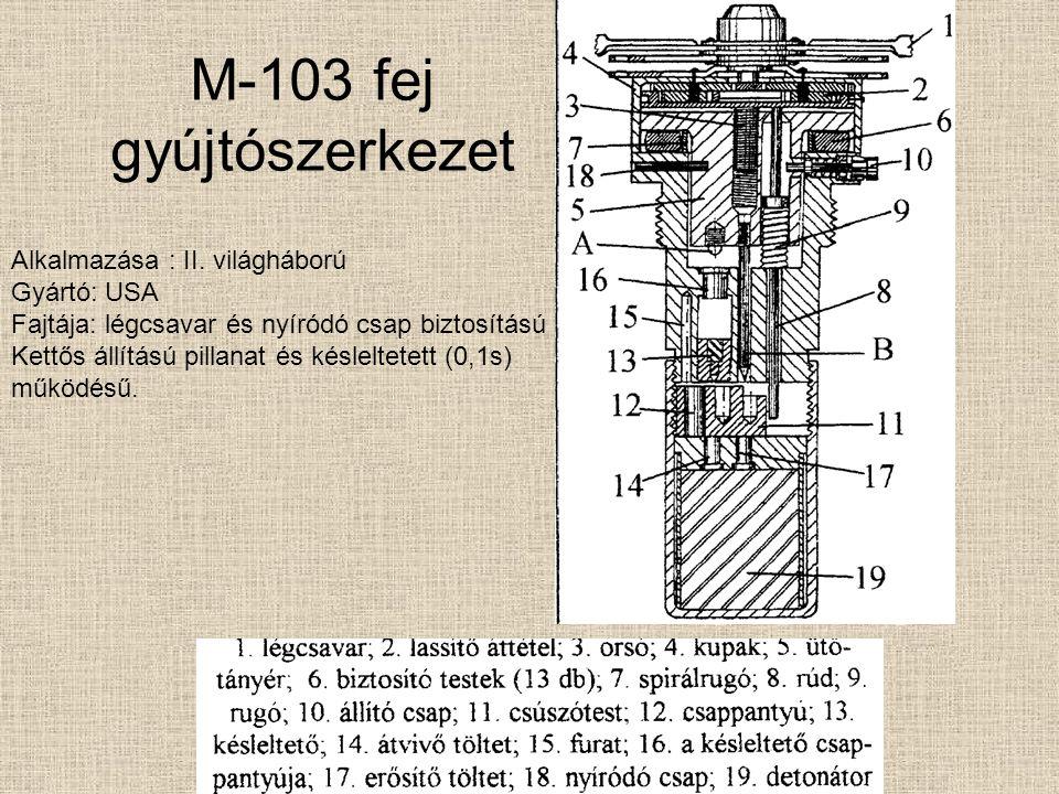 M-102A1 gyújtószerkezet