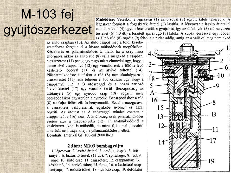 M-103 fej gyújtószerkezet Alkalmazása : II.