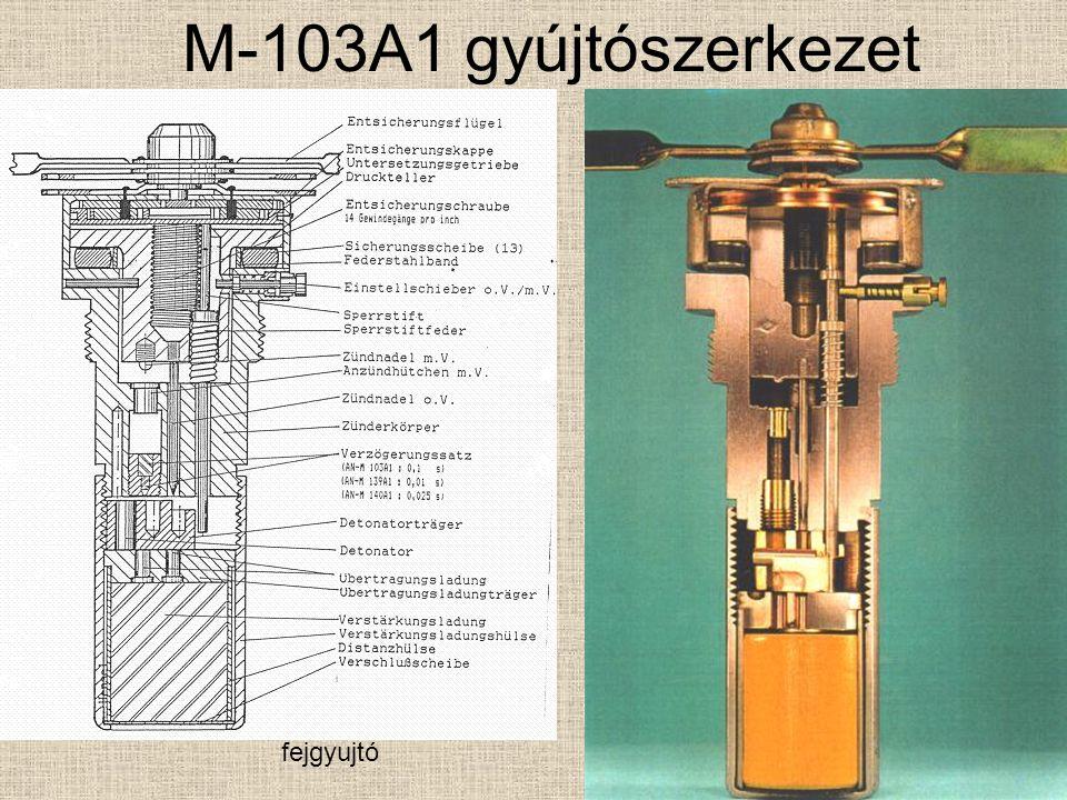 M-103 fej gyújtószerkezet