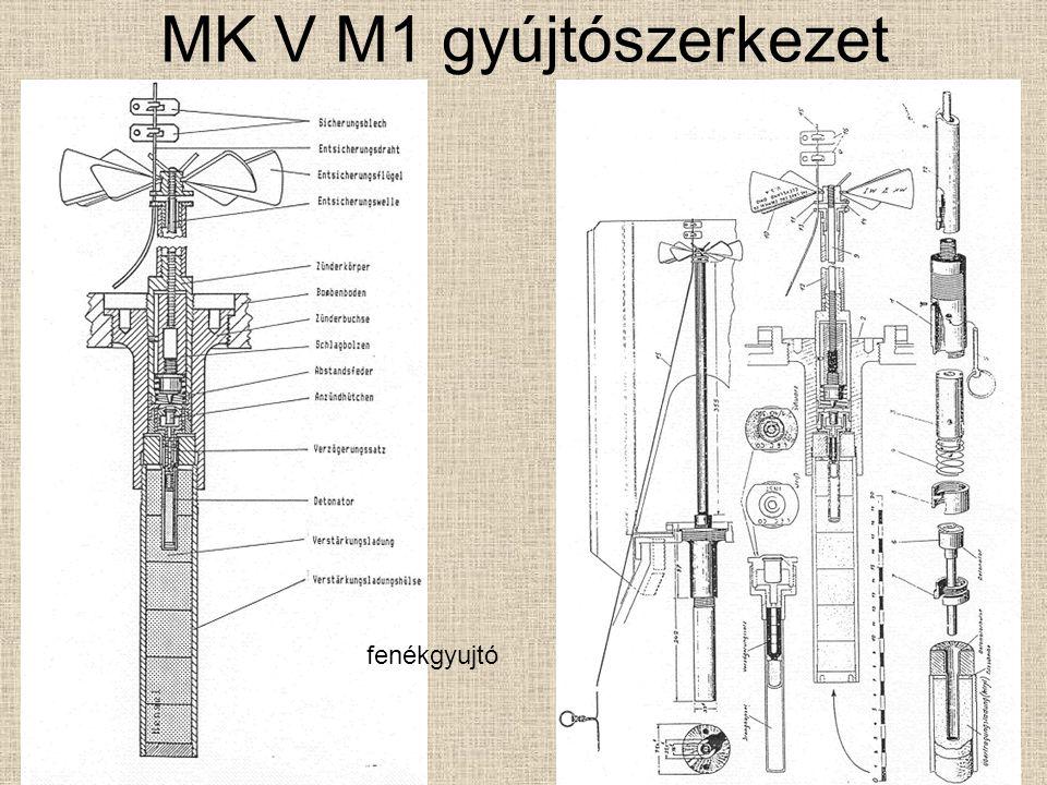 MK VII A1 gyújtószerkezet fejgyujtó