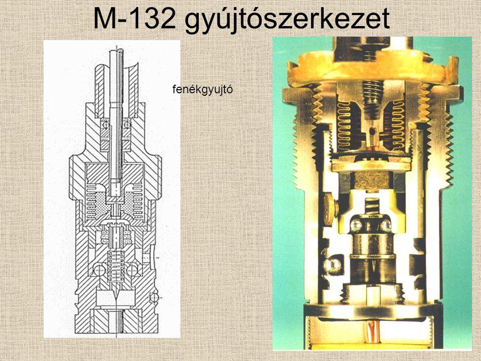 MK V M1 gyújtószerkezet fenékgyujtó