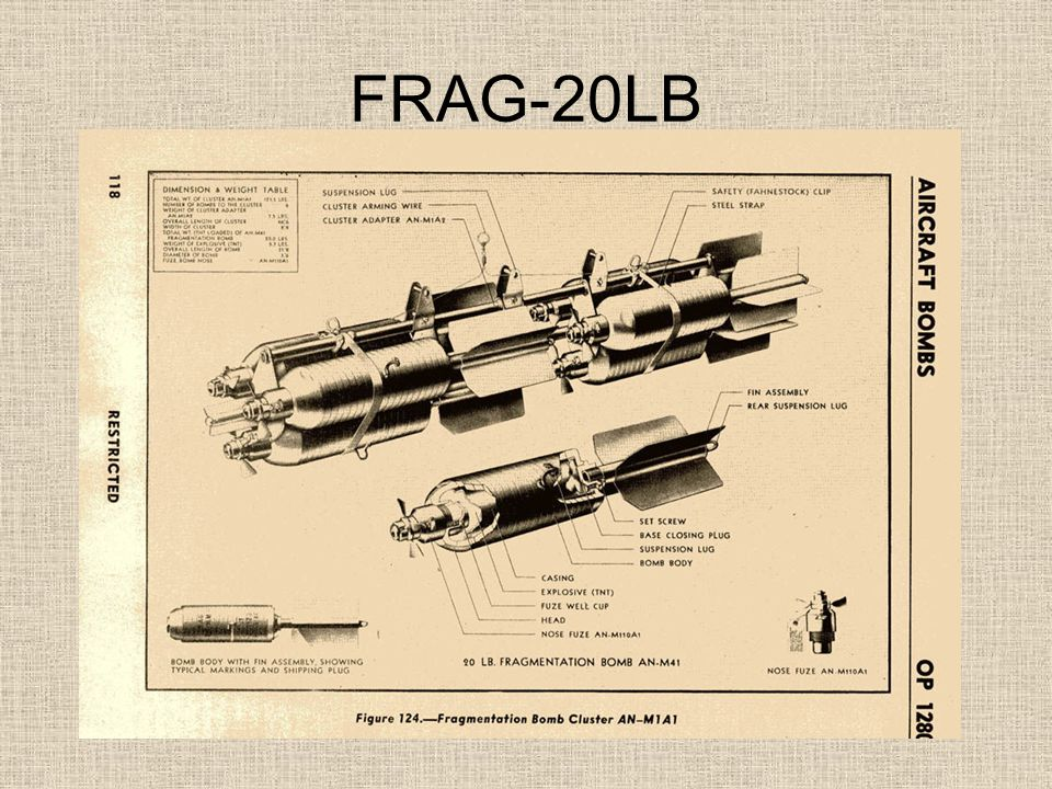 FRAG-20LB Tömeg:10kg Hossza:525mm Átmérő:92mm Anyaga: Robb.ag.tömege: Robb.ag.típusa:TNT Gyújtó:M-110,M-126