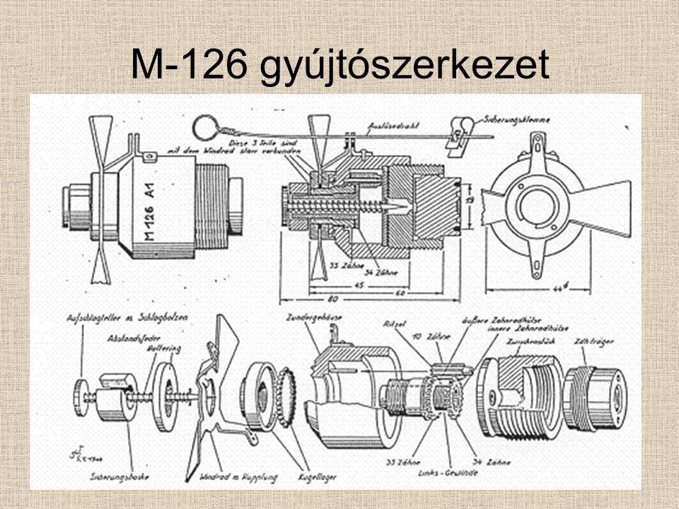 M-103A1 gyújtószerkezet fejgyujtó