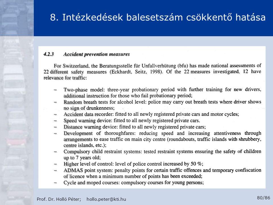 Prof. Dr. Holló Péter; hollo.peter@kti.hu 80/86 8. Intézkedések balesetszám csökkentő hatása
