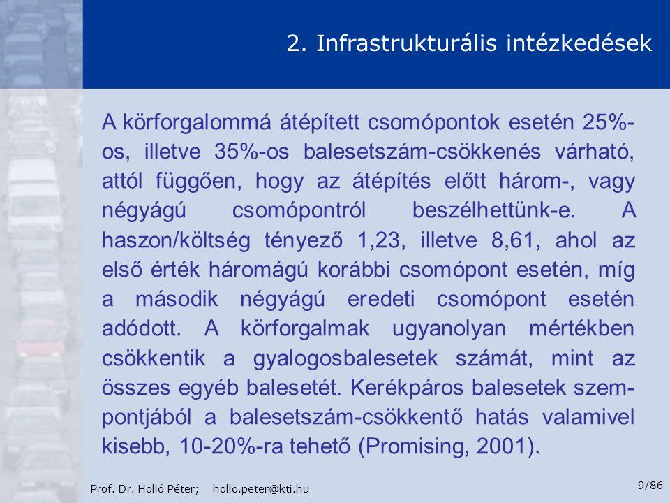 Prof.Dr. Holló Péter; hollo.peter@kti.hu 10/86 2.