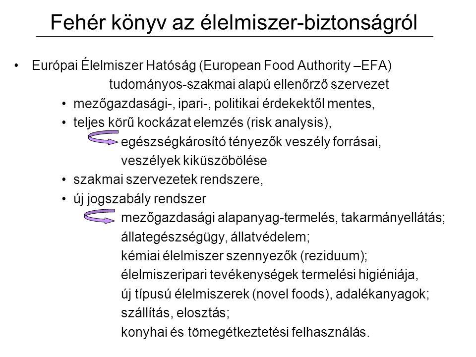 Fehér könyv az élelmiszer-biztonságról Európai Élelmiszer Hatóság (European Food Authority –EFA) tudományos-szakmai alapú ellenőrző szervezet mezőgazdasági-, ipari-, politikai érdekektől mentes, teljes körű kockázat elemzés (risk analysis), egészségkárosító tényezők veszély forrásai, veszélyek kiküszöbölése szakmai szervezetek rendszere, új jogszabály rendszer mezőgazdasági alapanyag-termelés, takarmányellátás; állategészségügy, állatvédelem; kémiai élelmiszer szennyezők (reziduum); élelmiszeripari tevékenységek termelési higiéniája, új típusú élelmiszerek (novel foods), adalékanyagok; szállítás, elosztás; konyhai és tömegétkeztetési felhasználás.