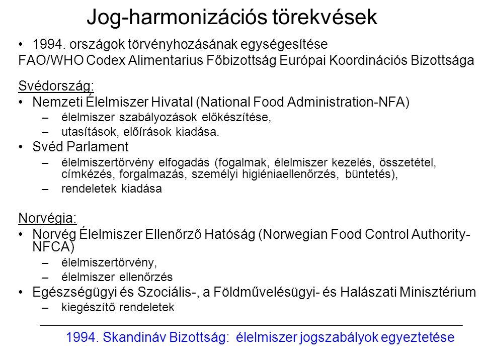Jog-harmonizációs törekvések 1994.