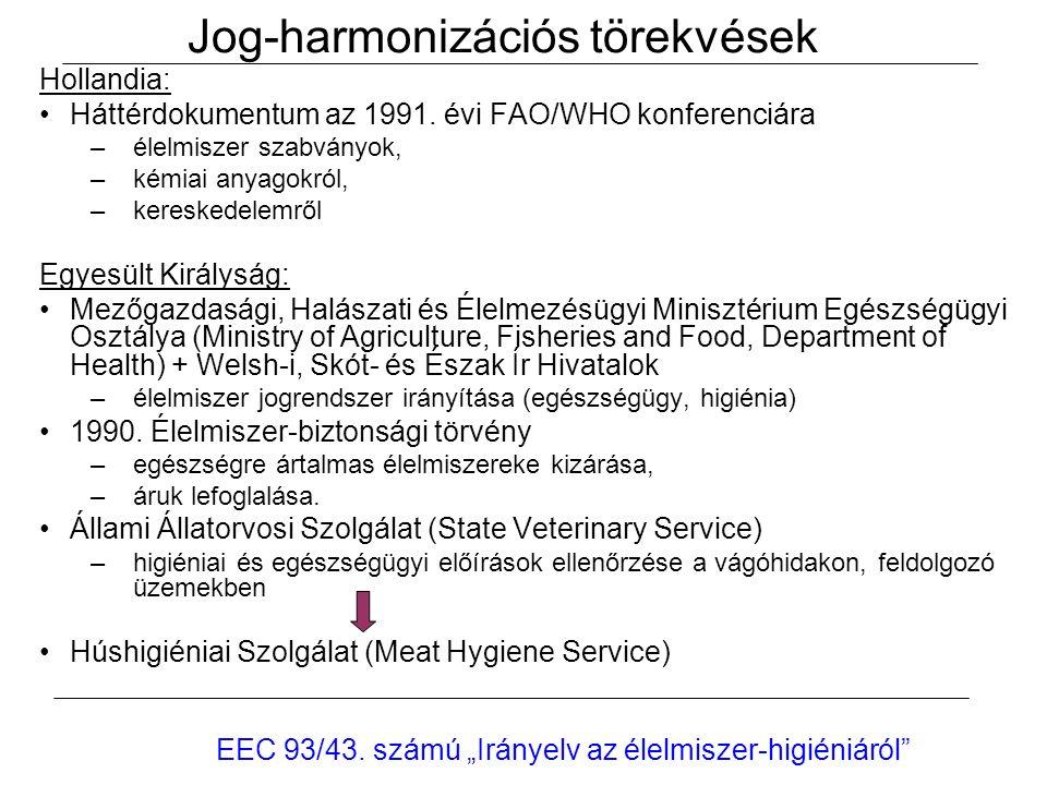 Jog-harmonizációs törekvések Hollandia: Háttérdokumentum az 1991.