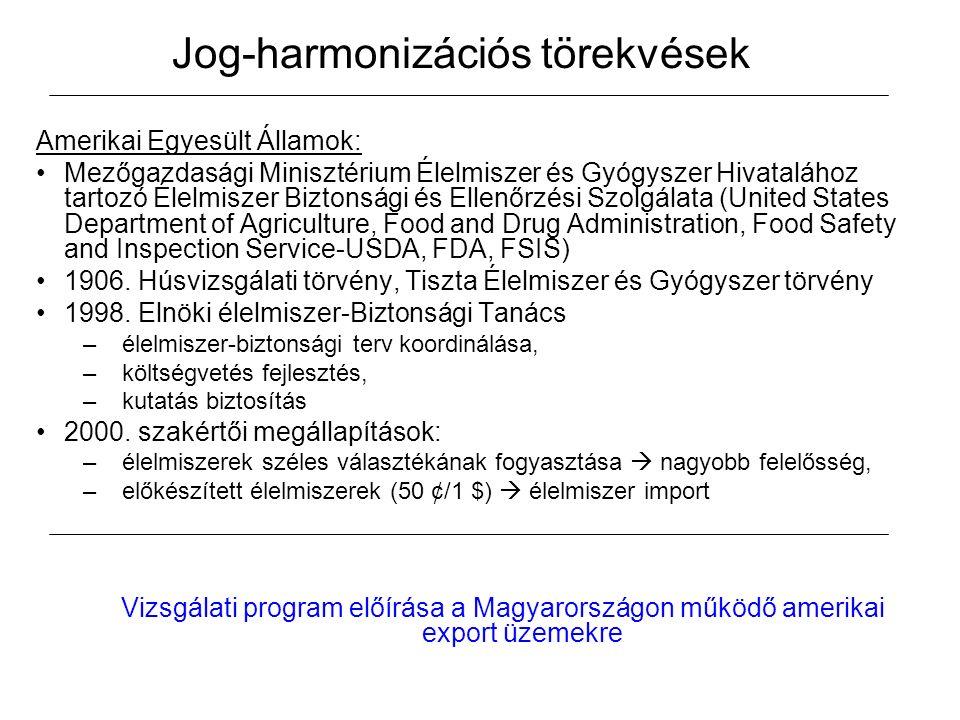 Jog-harmonizációs törekvések Amerikai Egyesült Államok: Mezőgazdasági Minisztérium Élelmiszer és Gyógyszer Hivatalához tartozó Élelmiszer Biztonsági és Ellenőrzési Szolgálata (United States Department of Agriculture, Food and Drug Administration, Food Safety and Inspection Service-USDA, FDA, FSIS) 1906.