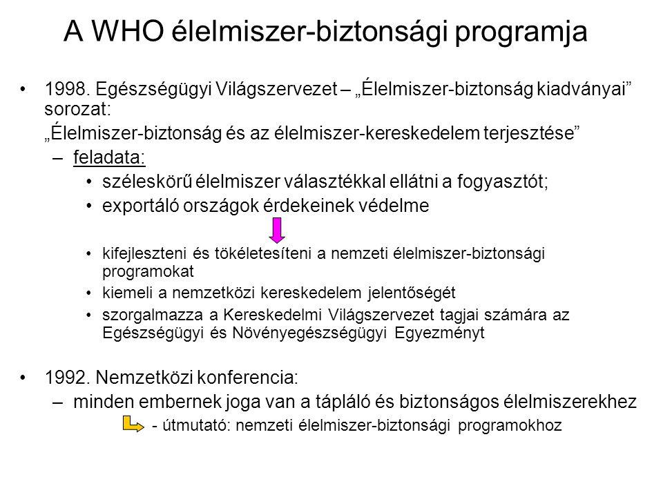 A WHO élelmiszer-biztonsági programja 1998.