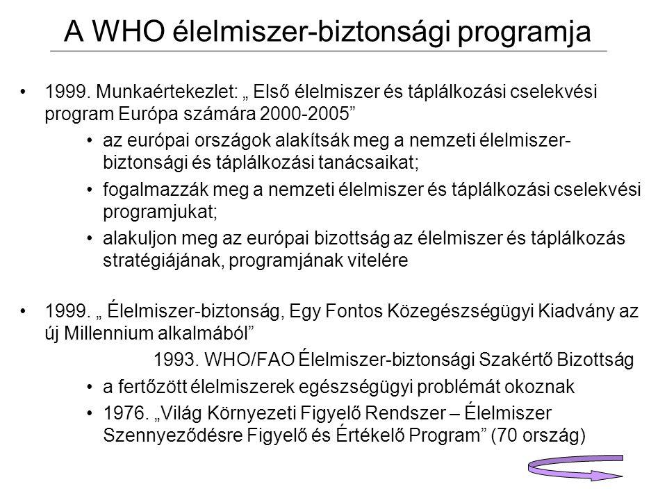 A WHO élelmiszer-biztonsági programja 1999.