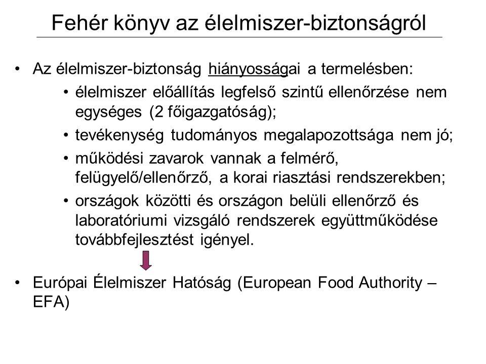 Fehér könyv az élelmiszer-biztonságról Az élelmiszer-biztonság hiányosságai a termelésben: élelmiszer előállítás legfelső szintű ellenőrzése nem egységes (2 főigazgatóság); tevékenység tudományos megalapozottsága nem jó; működési zavarok vannak a felmérő, felügyelő/ellenőrző, a korai riasztási rendszerekben; országok közötti és országon belüli ellenőrző és laboratóriumi vizsgáló rendszerek együttműködése továbbfejlesztést igényel.