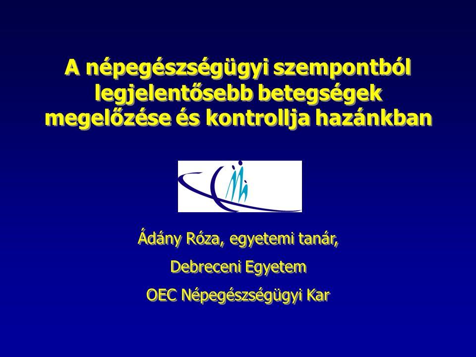 A 210 főnél nagyobb létszámú telepek eloszlása a 15–64 éves férfiak halálozásának (1994–2004) relatív kockázatát megjelenítő domborzati térképen az Észak-Kelet-Magyarországi Egészség Obszervatórium (ÉKMEO) monitorozási területén www.ekmeo.hu