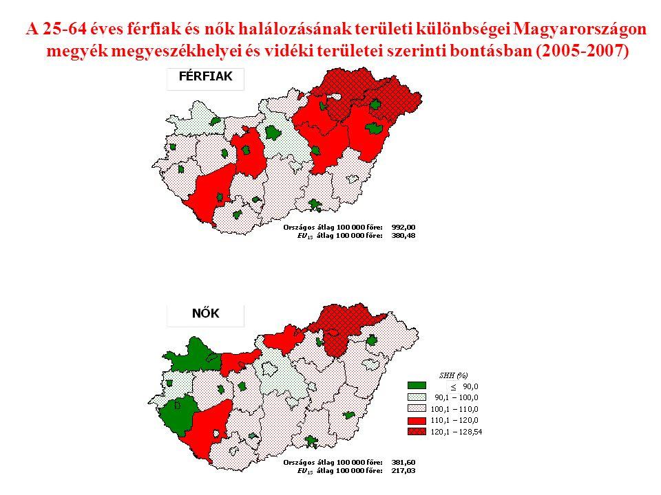 A 25-64 éves férfiak és nők halálozásának területi különbségei Magyarországon megyék megyeszékhelyei és vidéki területei szerinti bontásban (2005-2007)
