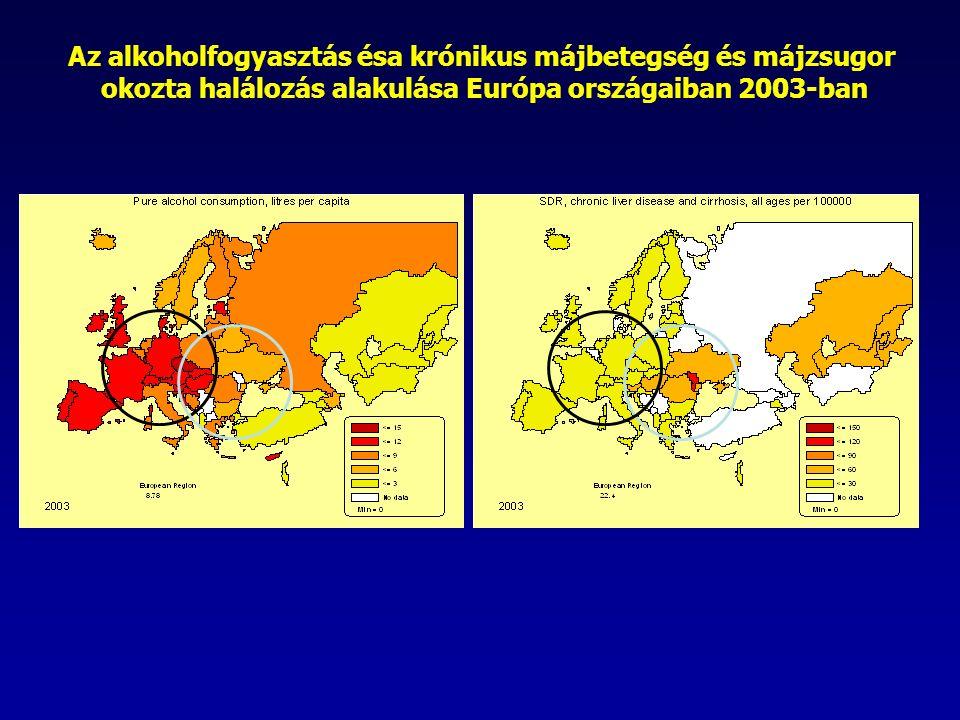 Az alkoholfogyasztás ésa krónikus májbetegség és májzsugor okozta halálozás alakulása Európa országaiban 2003-ban