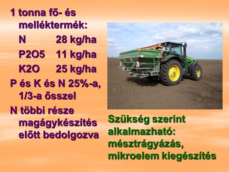 1 tonna fő- és melléktermék: N28 kg/ha P2O511 kg/ha K2O25 kg/ha P és K és N 25%-a, 1/3-a ősszel N többi része magágykészítés előtt bedolgozva Szükség szerint alkalmazható: mésztrágyázás, mikroelem kiegészítés