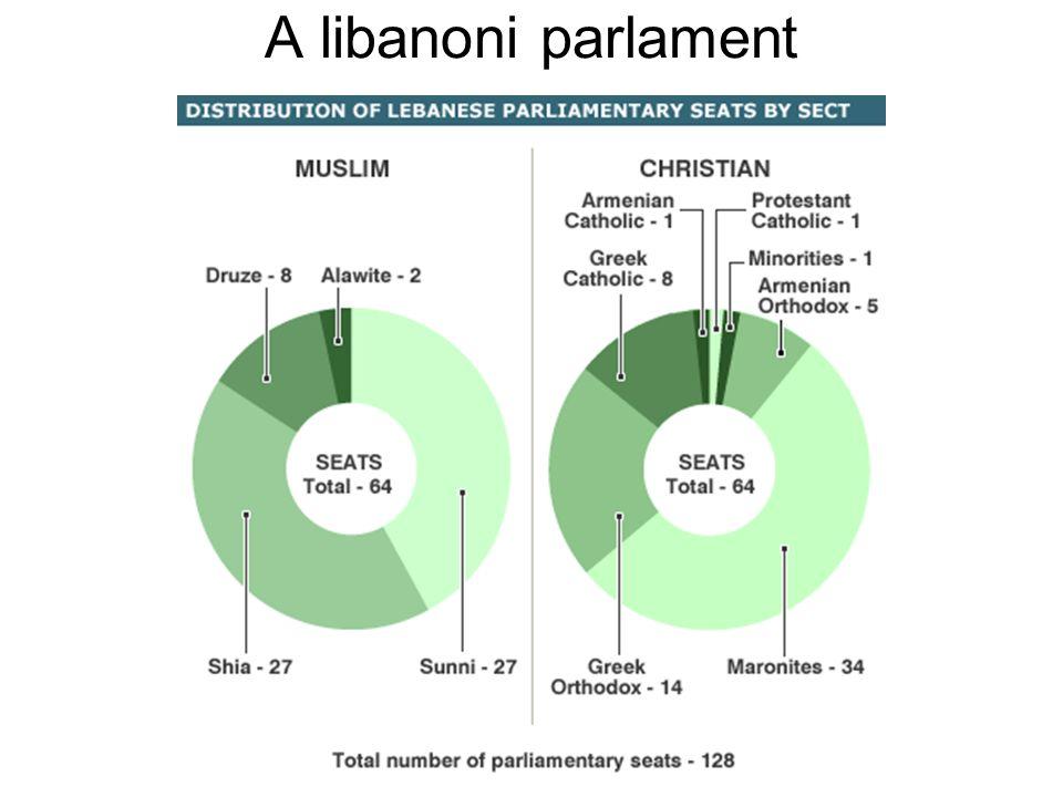A libanoni parlament