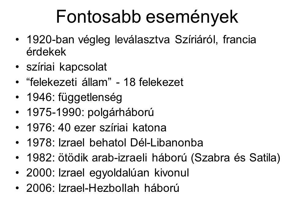 Fontosabb események 1920-ban végleg leválasztva Szíriáról, francia érdekek szíriai kapcsolat felekezeti állam - 18 felekezet 1946: függetlenség 1975-1990: polgárháború 1976: 40 ezer szíriai katona 1978: Izrael behatol Dél-Libanonba 1982: ötödik arab-izraeli háború (Szabra és Satila) 2000: Izrael egyoldalúan kivonul 2006: Izrael-Hezbollah háború