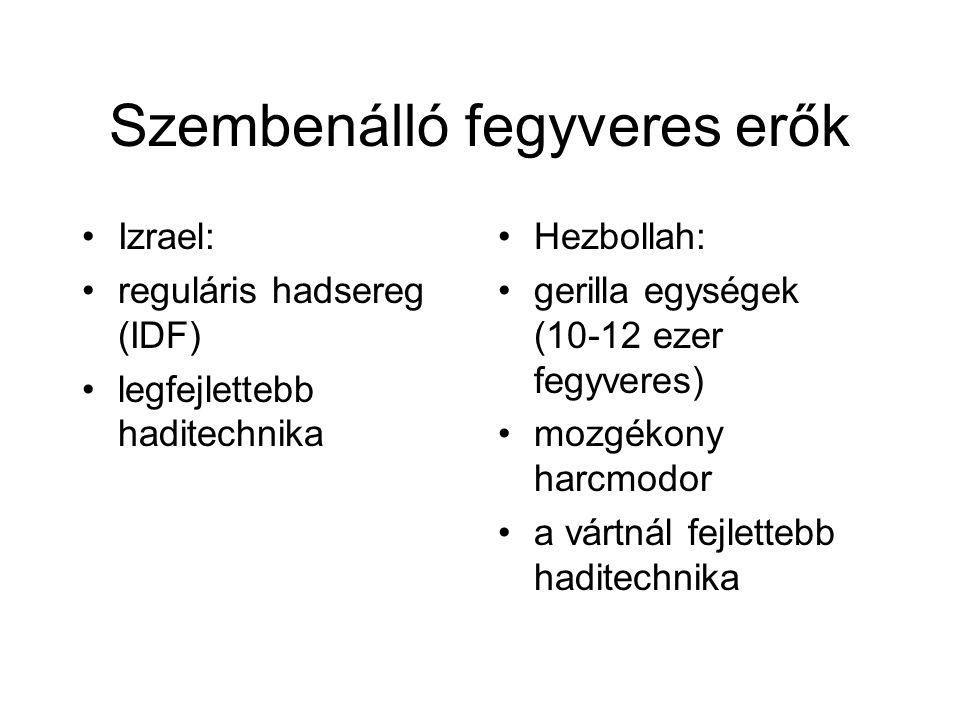 Szembenálló fegyveres erők Izrael: reguláris hadsereg (IDF) legfejlettebb haditechnika Hezbollah: gerilla egységek (10-12 ezer fegyveres) mozgékony harcmodor a vártnál fejlettebb haditechnika