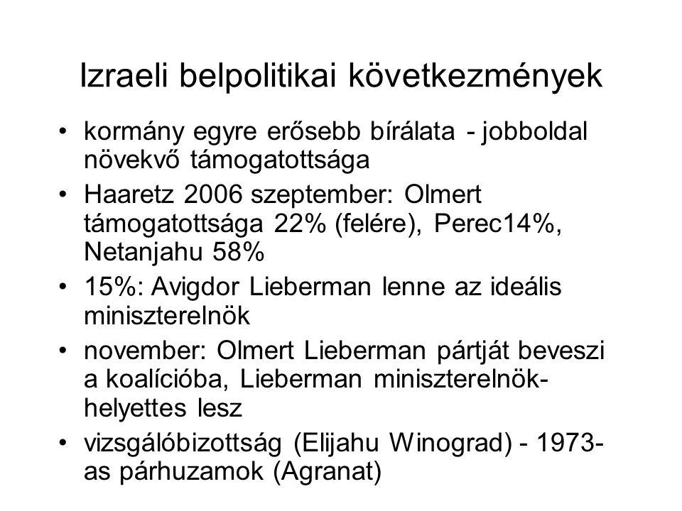 Izraeli belpolitikai következmények kormány egyre erősebb bírálata - jobboldal növekvő támogatottsága Haaretz 2006 szeptember: Olmert támogatottsága 22% (felére), Perec14%, Netanjahu 58% 15%: Avigdor Lieberman lenne az ideális miniszterelnök november: Olmert Lieberman pártját beveszi a koalícióba, Lieberman miniszterelnök- helyettes lesz vizsgálóbizottság (Elijahu Winograd) - 1973- as párhuzamok (Agranat)